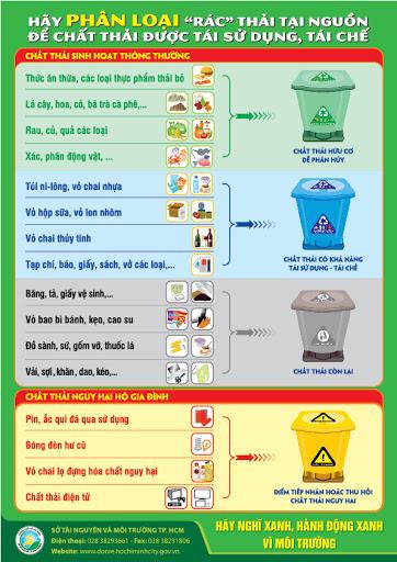 Bảng hướng dẫn Phân loại rác thải sinh hoạt