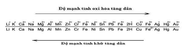 hợp chất của sắt