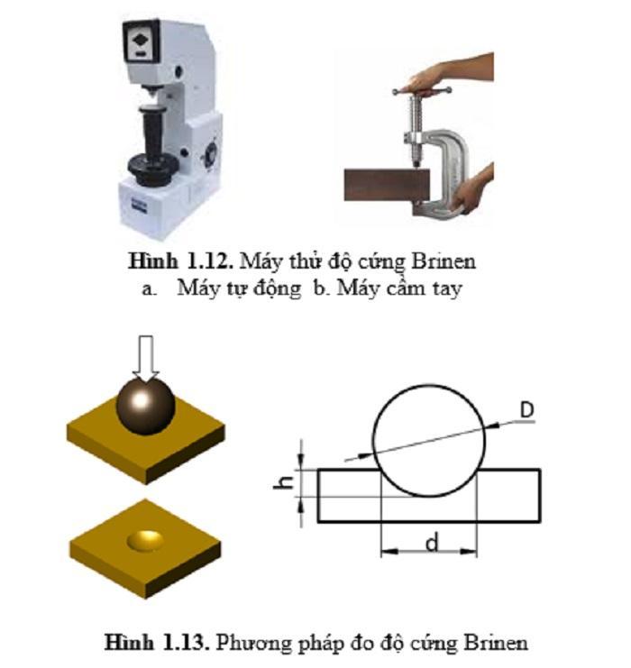 pháp thử kim loại và hợp kim