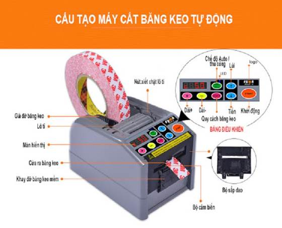 Cấu tạo máy cắt băng dính tự động